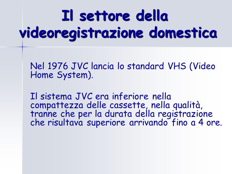 Il settore della videoregistrazione domestica Nel 1976 JVC lancia lo standard VHS (Video Home System).
