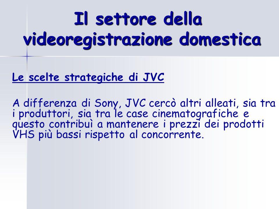Il settore della videoregistrazione domestica Le scelte strategiche di JVC I negozi di videonoleggio, noleggiando anche i lettori, preferirono lo standard di JVC (minori costi e maggiore diffusione) Si è innescata una spirale: i negozianti acquistavano i lettori VHS, di conseguenza richiedevano film in VHS e le case cinematografiche sfornavano film in VHS.