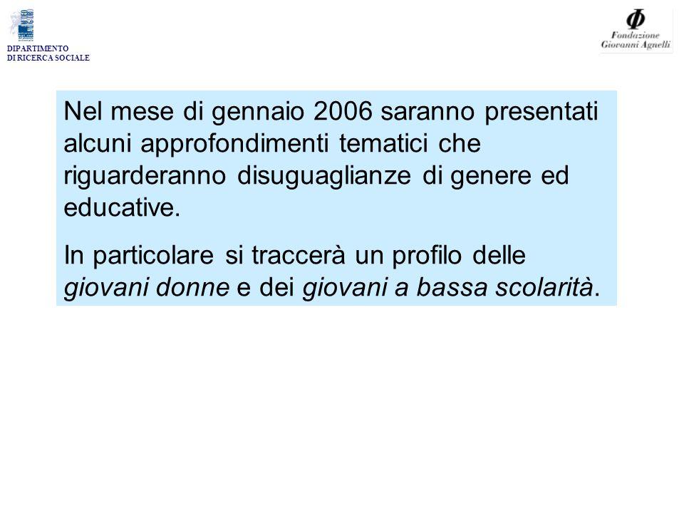 DIPARTIMENTO DI RICERCA SOCIALE Nel mese di gennaio 2006 saranno presentati alcuni approfondimenti tematici che riguarderanno disuguaglianze di genere ed educative.