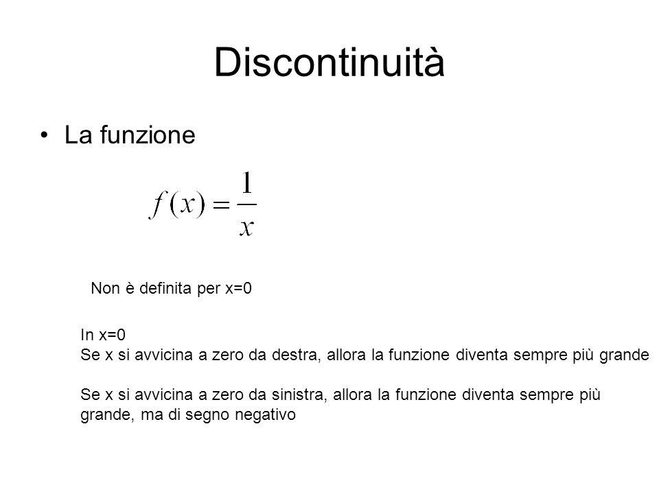 Discontinuità La funzione Non è definita per x=0 In x=0 Se x si avvicina a zero da destra, allora la funzione diventa sempre più grande Se x si avvicina a zero da sinistra, allora la funzione diventa sempre più grande, ma di segno negativo