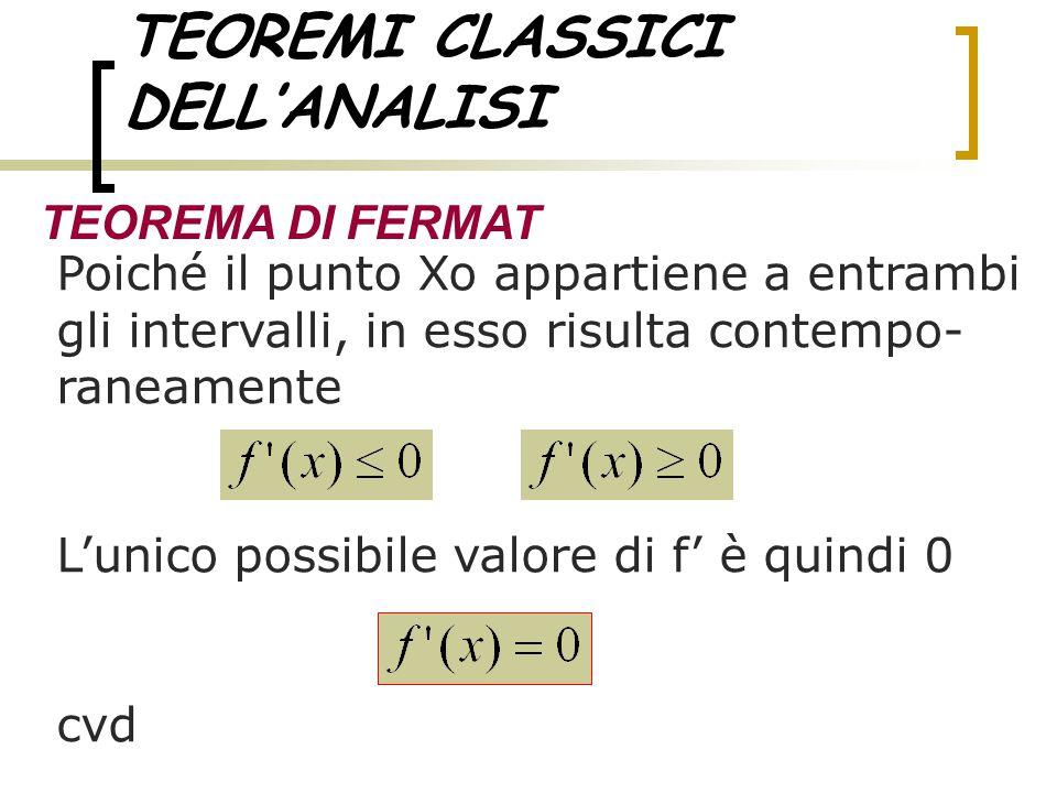 TEOREMI CLASSICI DELL'ANALISI TEOREMA DI FERMAT Poiché il punto Xo appartiene a entrambi gli intervalli, in esso risulta contempo- raneamente L'unico