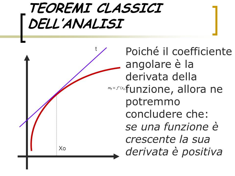 TEOREMI CLASSICI DELL'ANALISI Poiché il coefficiente angolare è la derivata della funzione, allora ne potremmo concludere che: se una funzione è cresc