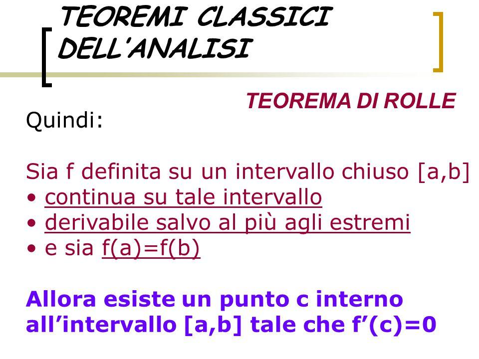 TEOREMI CLASSICI DELL'ANALISI TEOREMA DI ROLLE Quindi: Sia f definita su un intervallo chiuso [a,b] continua su tale intervallo derivabile salvo al pi