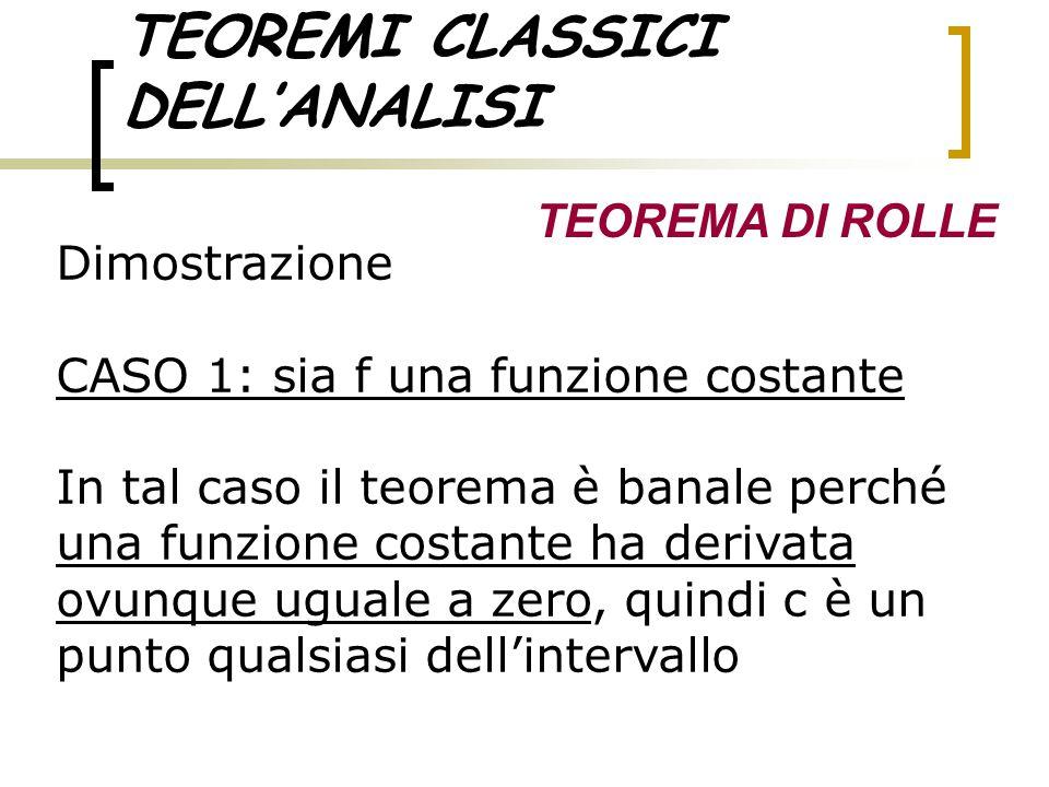 TEOREMI CLASSICI DELL'ANALISI TEOREMA DI ROLLE Dimostrazione CASO 1: sia f una funzione costante In tal caso il teorema è banale perché una funzione c