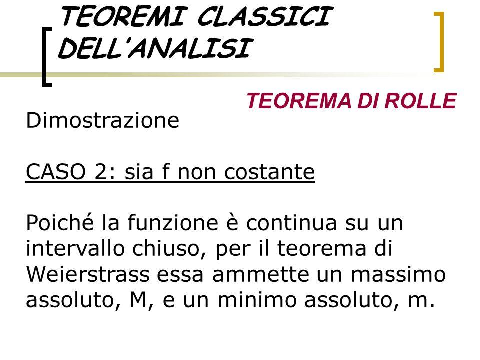 TEOREMI CLASSICI DELL'ANALISI TEOREMA DI ROLLE Dimostrazione CASO 2: sia f non costante Poiché la funzione è continua su un intervallo chiuso, per il