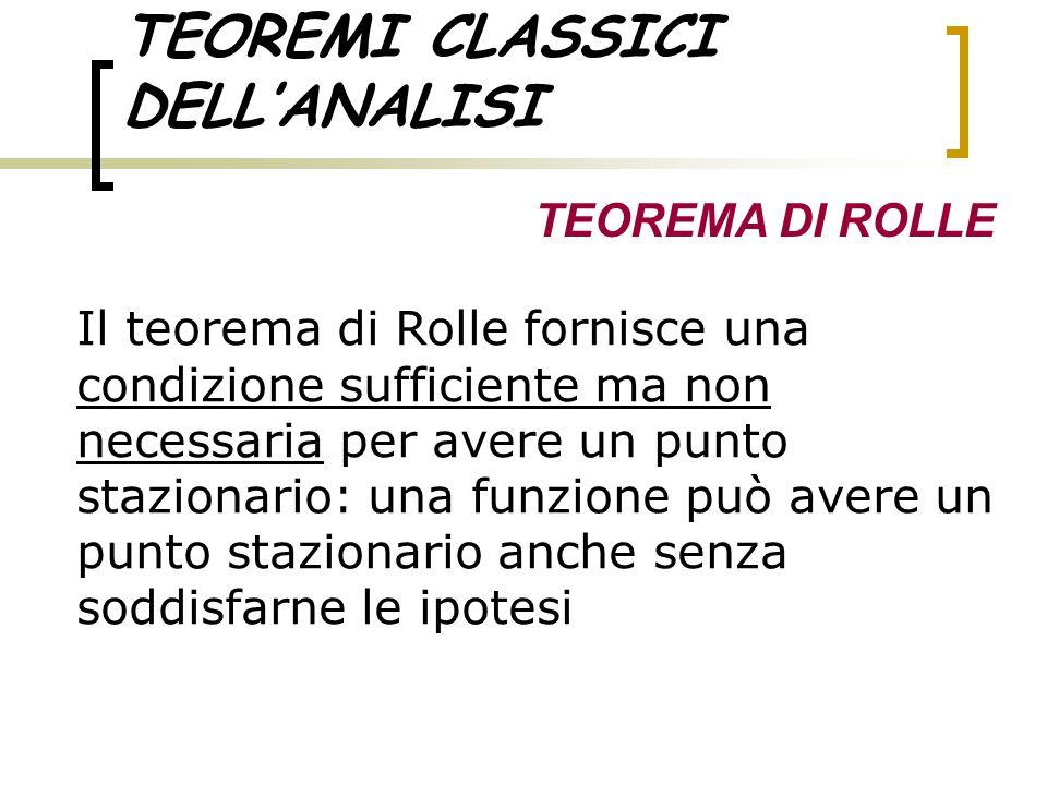 TEOREMI CLASSICI DELL'ANALISI TEOREMA DI ROLLE Il teorema di Rolle fornisce una condizione sufficiente ma non necessaria per avere un punto stazionari
