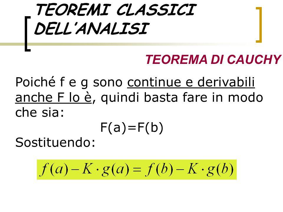 TEOREMI CLASSICI DELL'ANALISI TEOREMA DI CAUCHY Poiché f e g sono continue e derivabili anche F lo è, quindi basta fare in modo che sia: F(a)=F(b) Sos