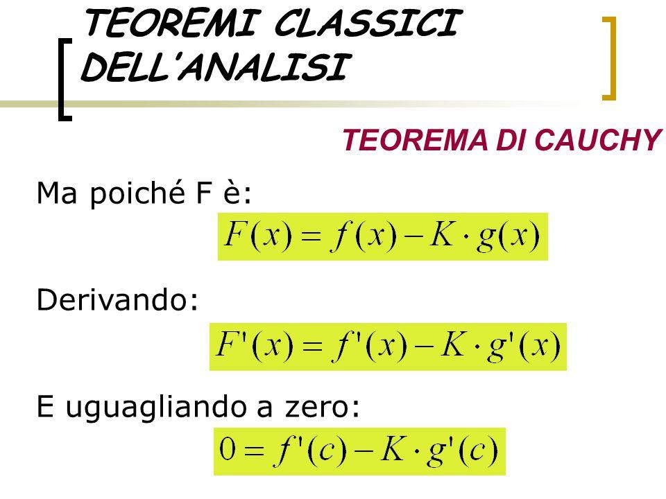 TEOREMI CLASSICI DELL'ANALISI TEOREMA DI CAUCHY Ma poiché F è: Derivando: E uguagliando a zero: