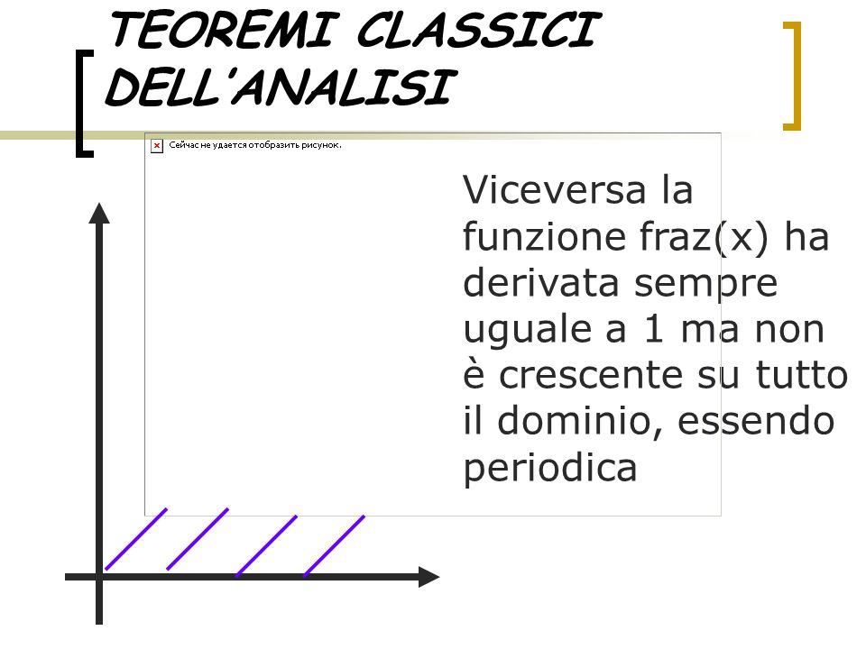 TEOREMI CLASSICI DELL'ANALISI Se si aggiunge l'ipotesi che f sia derivabile in un dato intervallo I, allora: se la funzione è crescente in I allora la derivata è maggiore o uguale a zero in tale intervallo se la funzione è decrescente in I allora la derivata è minore o uguale a zero in tale intervallo