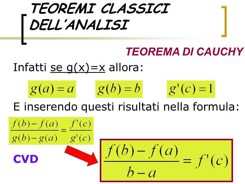 TEOREMI CLASSICI DELL'ANALISI TEOREMA DI CAUCHY Infatti se g(x)=x allora: E inserendo questi risultati nella formula: CVD