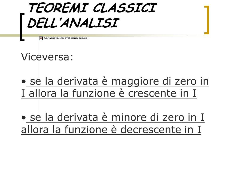 TEOREMI CLASSICI DELL'ANALISI Viceversa: se la derivata è maggiore di zero in I allora la funzione è crescente in I se la derivata è minore di zero in