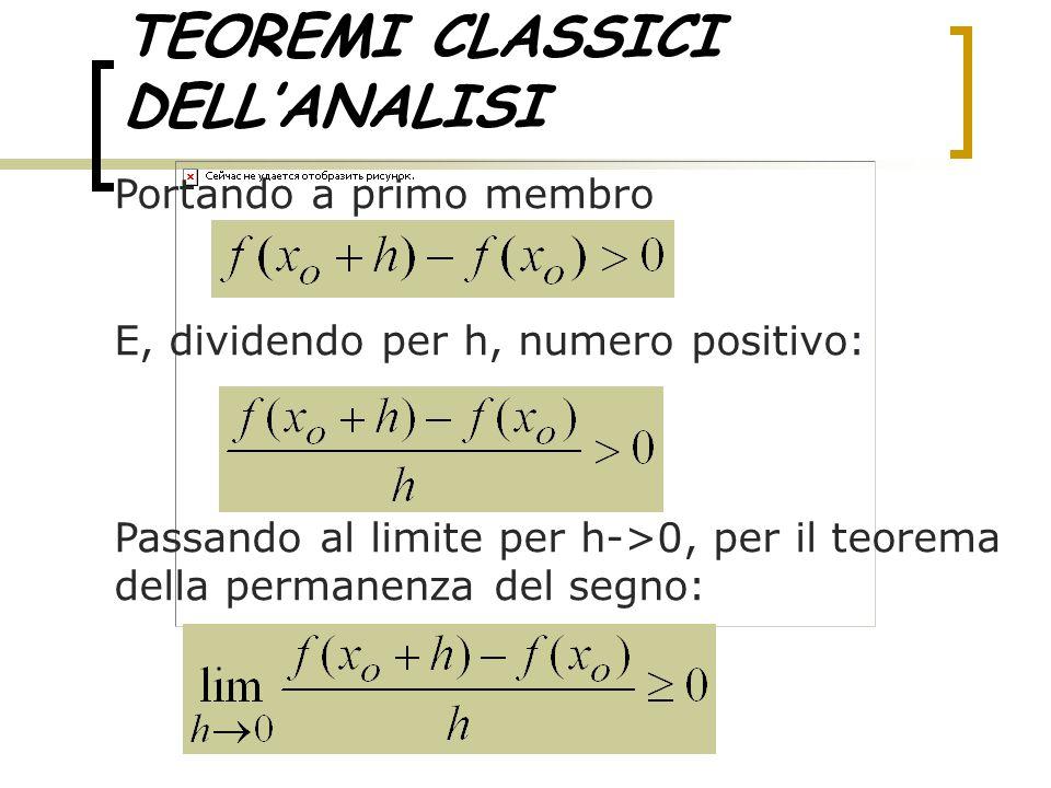 TEOREMI CLASSICI DELL'ANALISI Poiché f è derivabile in I allora questo limite è uguale alla derivata E quindi: cvd