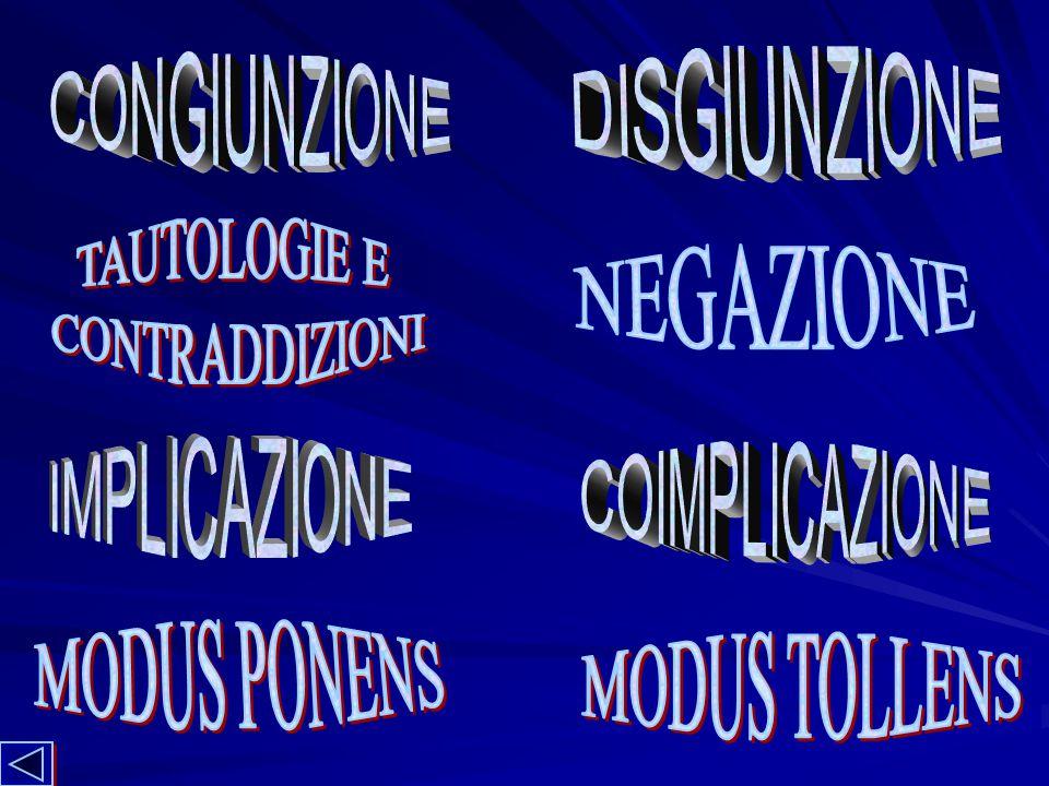 In matematica si chiama PROPOSIZIONE o ENUNCIATO ogni espressione linguistica per la quale si possa stabilire con certezza se è vera o falsa.in altre