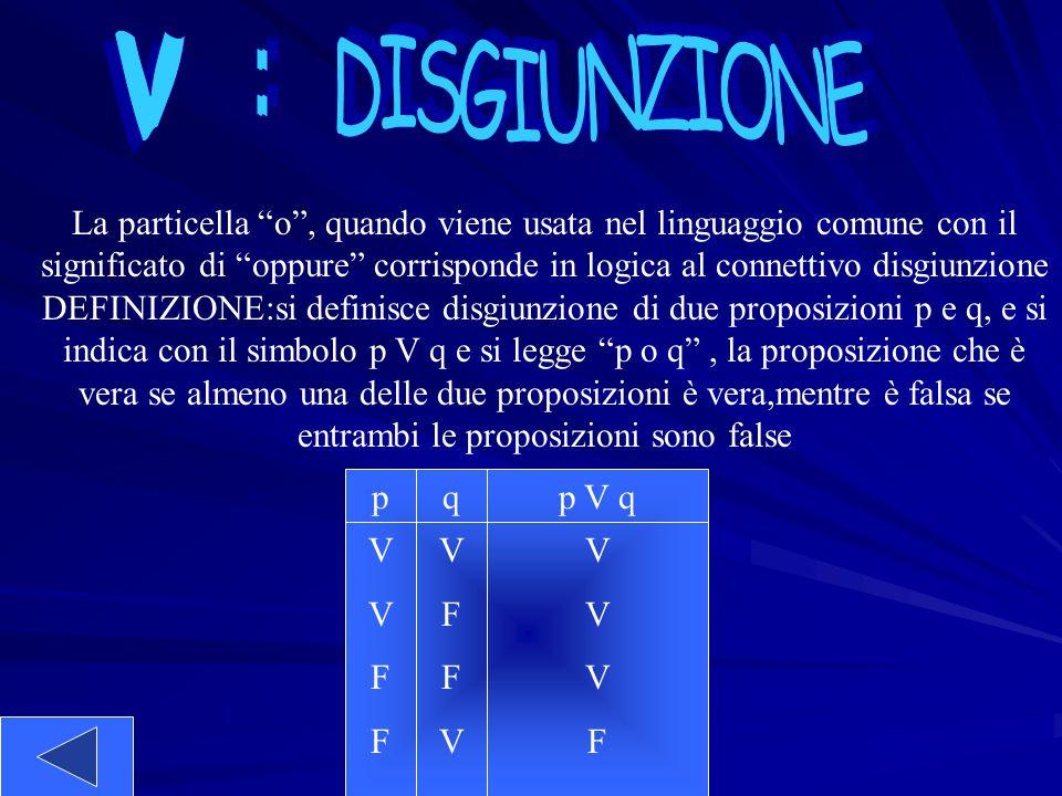 """La particella """"e """" quando viene usata nel linguaggio ordinario con il significato i """"e,contemporaneamente"""", corrisponde in logica al connettivo congiu"""
