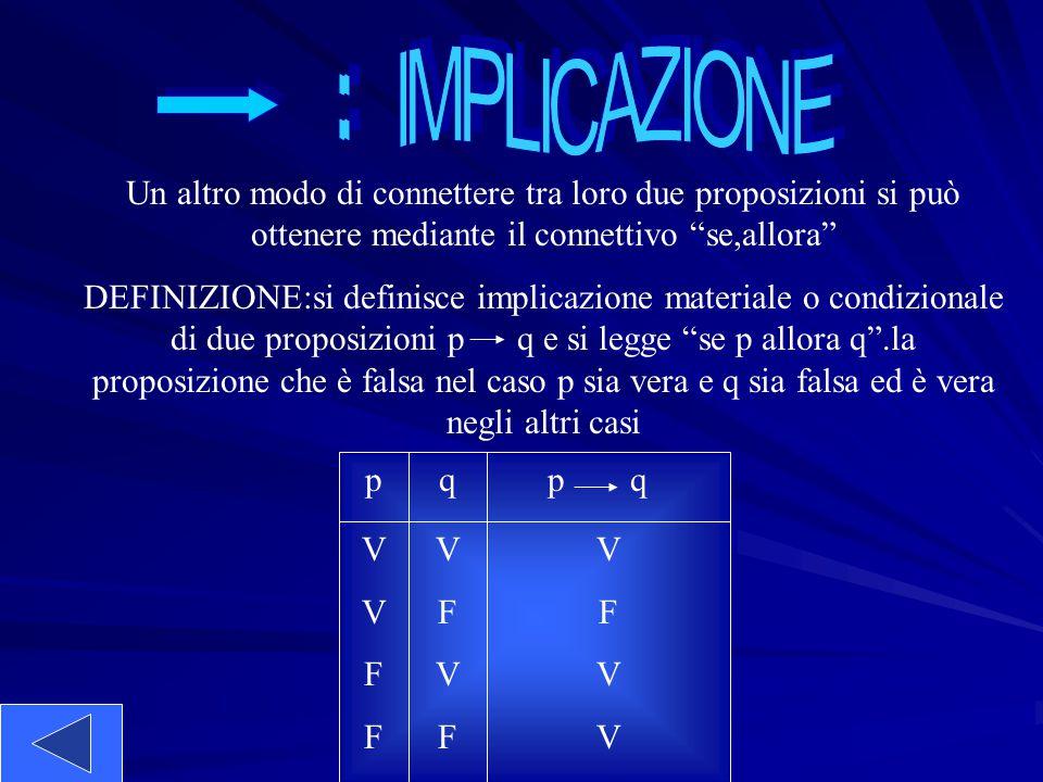 """La particella """"o"""", quando viene usata nel linguaggio comune con il significato di """"oppure"""" corrisponde in logica al connettivo disgiunzione DEFINIZION"""