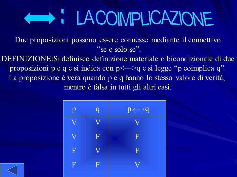 """Un altro modo di connettere tra loro due proposizioni si può ottenere mediante il connettivo """"se,allora"""" DEFINIZIONE:si definisce implicazione materia"""