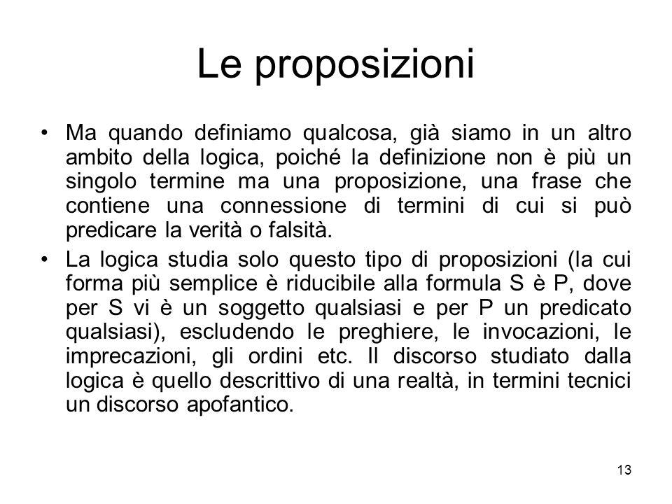 Le proposizioni Ma quando definiamo qualcosa, già siamo in un altro ambito della logica, poiché la definizione non è più un singolo termine ma una pro