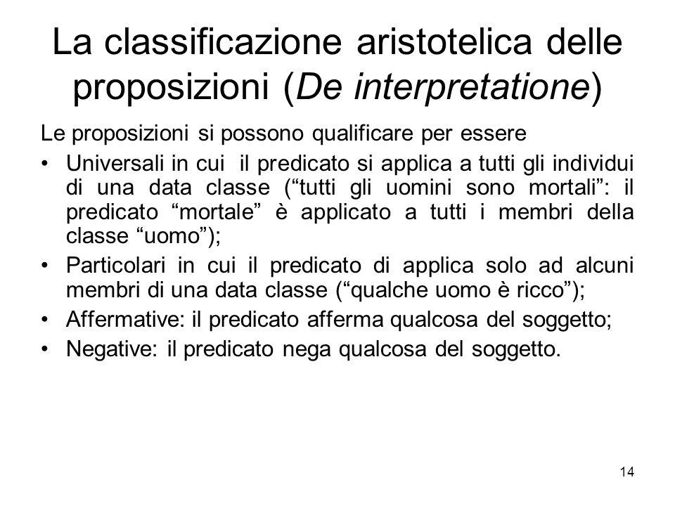 La classificazione aristotelica delle proposizioni (De interpretatione) Le proposizioni si possono qualificare per essere Universali in cui il predica
