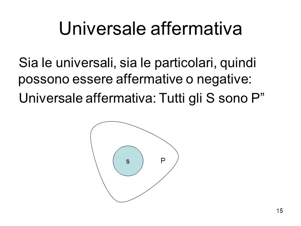 Universale affermativa Sia le universali, sia le particolari, quindi possono essere affermative o negative: Universale affermativa: Tutti gli S sono P