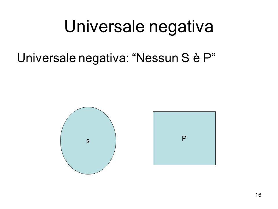 """Universale negativa Universale negativa: """"Nessun S è P"""" s P 16"""
