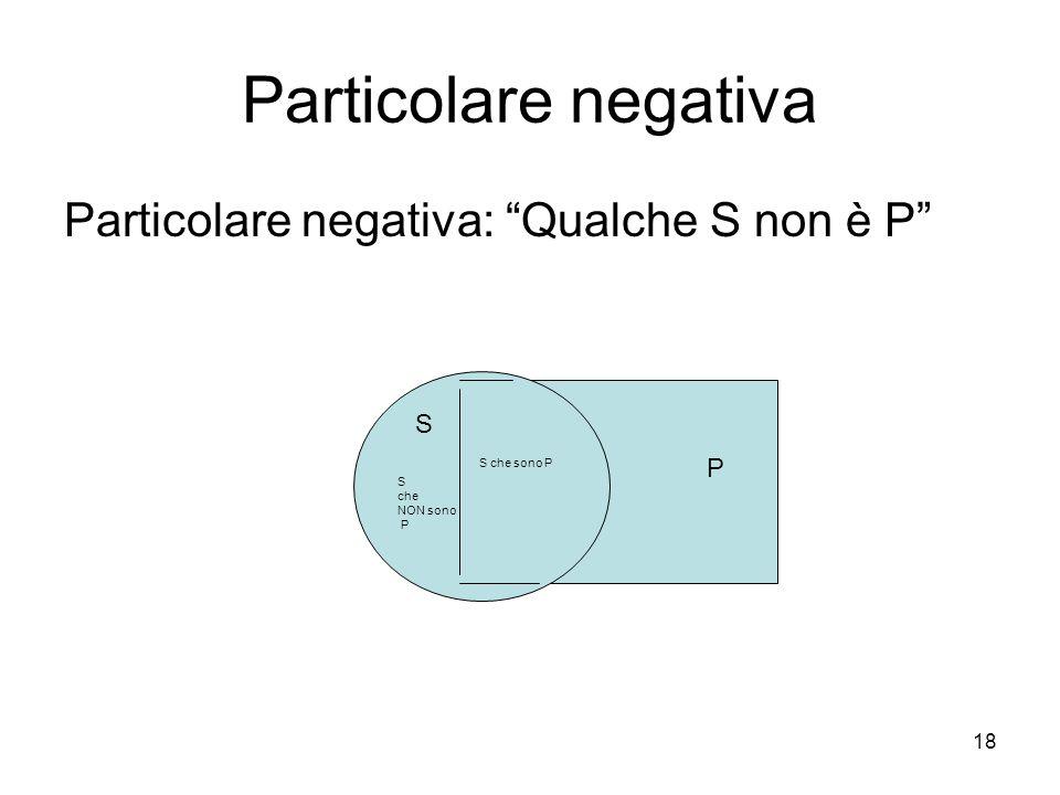 "Particolare negativa Particolare negativa: ""Qualche S non è P"" S che NON sono P S che sono P P S 18"