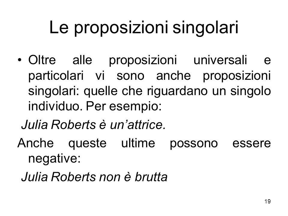 Le proposizioni singolari Oltre alle proposizioni universali e particolari vi sono anche proposizioni singolari: quelle che riguardano un singolo indi