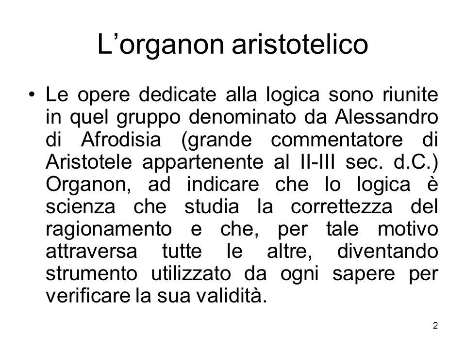 L'organon aristotelico Le opere dedicate alla logica sono riunite in quel gruppo denominato da Alessandro di Afrodisia (grande commentatore di Aristot