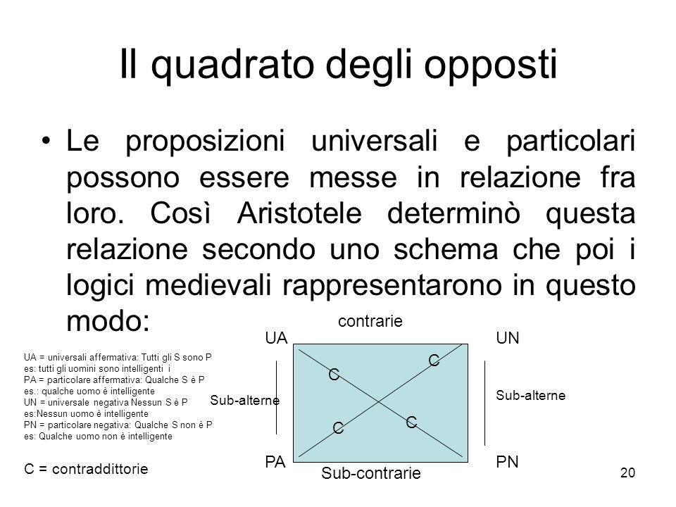 Il quadrato degli opposti Le proposizioni universali e particolari possono essere messe in relazione fra loro. Così Aristotele determinò questa relazi