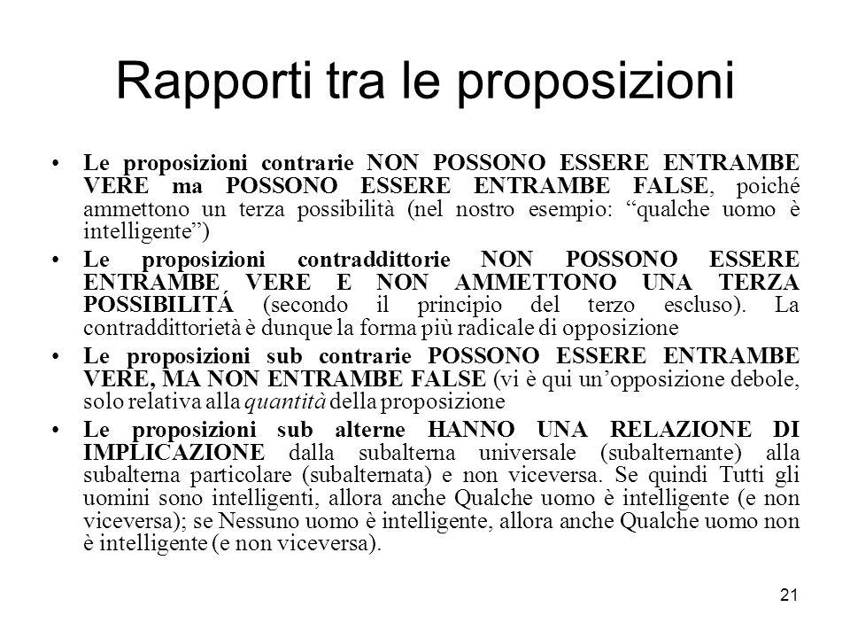 Rapporti tra le proposizioni Le proposizioni contrarie NON POSSONO ESSERE ENTRAMBE VERE ma POSSONO ESSERE ENTRAMBE FALSE, poiché ammettono un terza po