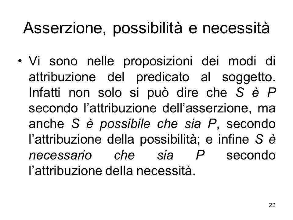 Asserzione, possibilità e necessità Vi sono nelle proposizioni dei modi di attribuzione del predicato al soggetto. Infatti non solo si può dire che S
