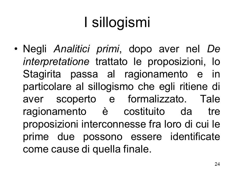 I sillogismi Negli Analitici primi, dopo aver nel De interpretatione trattato le proposizioni, lo Stagirita passa al ragionamento e in particolare al