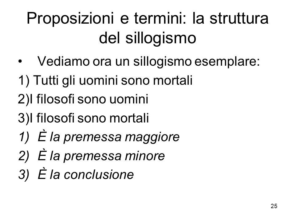 Proposizioni e termini: la struttura del sillogismo Vediamo ora un sillogismo esemplare: 1) Tutti gli uomini sono mortali 2)I filosofi sono uomini 3)I