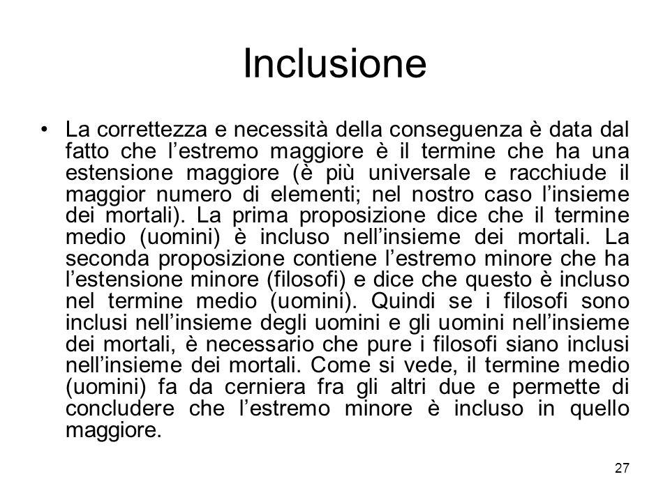 Inclusione La correttezza e necessità della conseguenza è data dal fatto che l'estremo maggiore è il termine che ha una estensione maggiore (è più uni