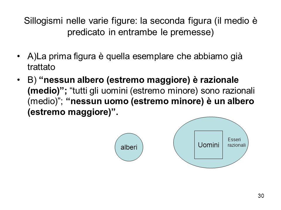 Sillogismi nelle varie figure: la seconda figura (il medio è predicato in entrambe le premesse) A)La prima figura è quella esemplare che abbiamo già t