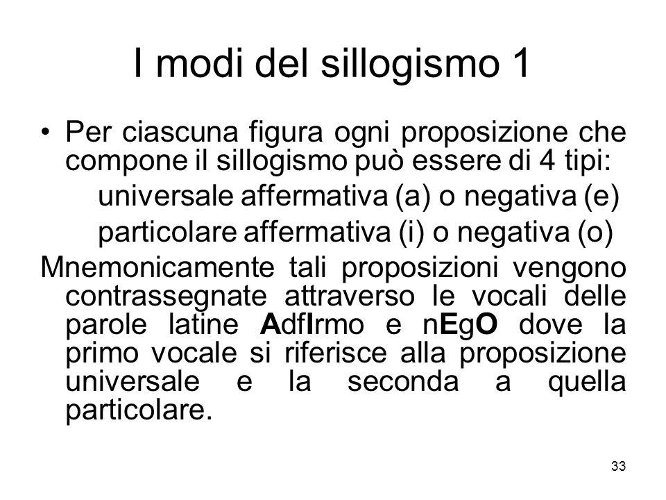 I modi del sillogismo 1 Per ciascuna figura ogni proposizione che compone il sillogismo può essere di 4 tipi: universale affermativa (a) o negativa (e