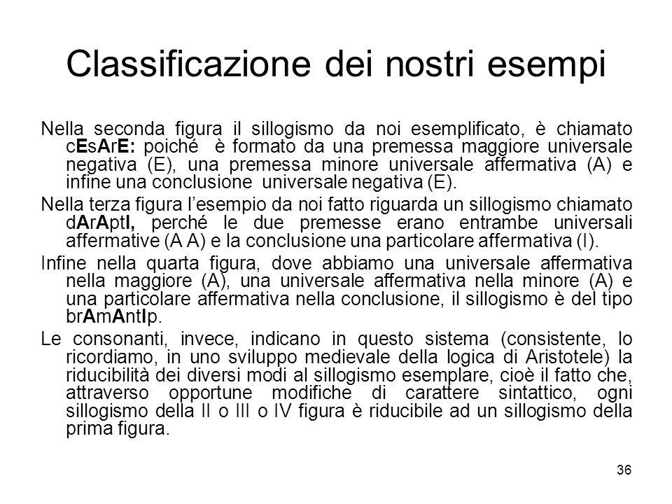 Classificazione dei nostri esempi Nella seconda figura il sillogismo da noi esemplificato, è chiamato cEsArE: poiché è formato da una premessa maggior