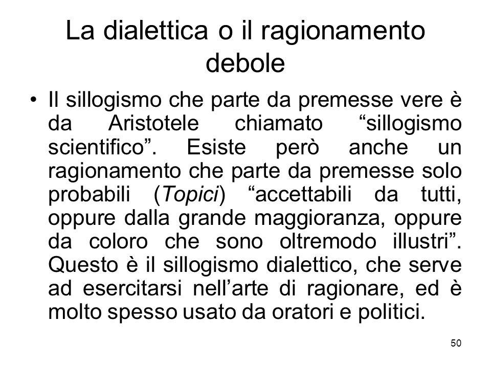 """La dialettica o il ragionamento debole Il sillogismo che parte da premesse vere è da Aristotele chiamato """"sillogismo scientifico"""". Esiste però anche u"""