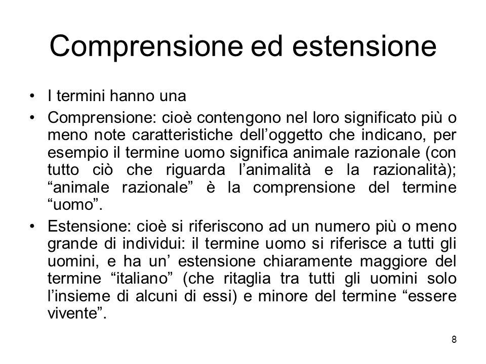 Comprensione ed estensione I termini hanno una Comprensione: cioè contengono nel loro significato più o meno note caratteristiche dell'oggetto che ind