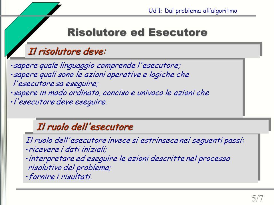 Risolutore ed Esecutore 5/7 sapere quale linguaggio comprende l'esecutore; sapere quali sono le azioni operative e logiche che l'esecutore sa eseguire