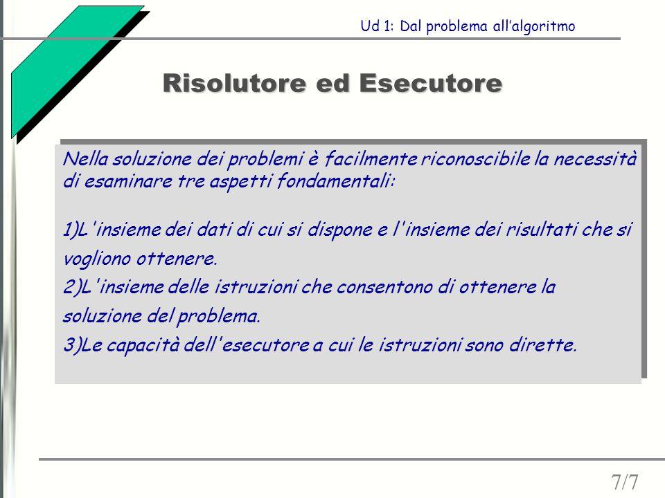 Risolutore ed Esecutore 7/7 Ud 1: Dal problema all'algoritmo Nella soluzione dei problemi è facilmente riconoscibile la necessità di esaminare tre asp