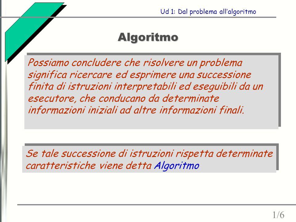 Algoritmo 1/6 Ud 1: Dal problema all'algoritmo Possiamo concludere che risolvere un problema significa ricercare ed esprimere una successione finita di istruzioni interpretabili ed eseguibili da un esecutore, che conducano da determinate informazioni iniziali ad altre informazioni finali.