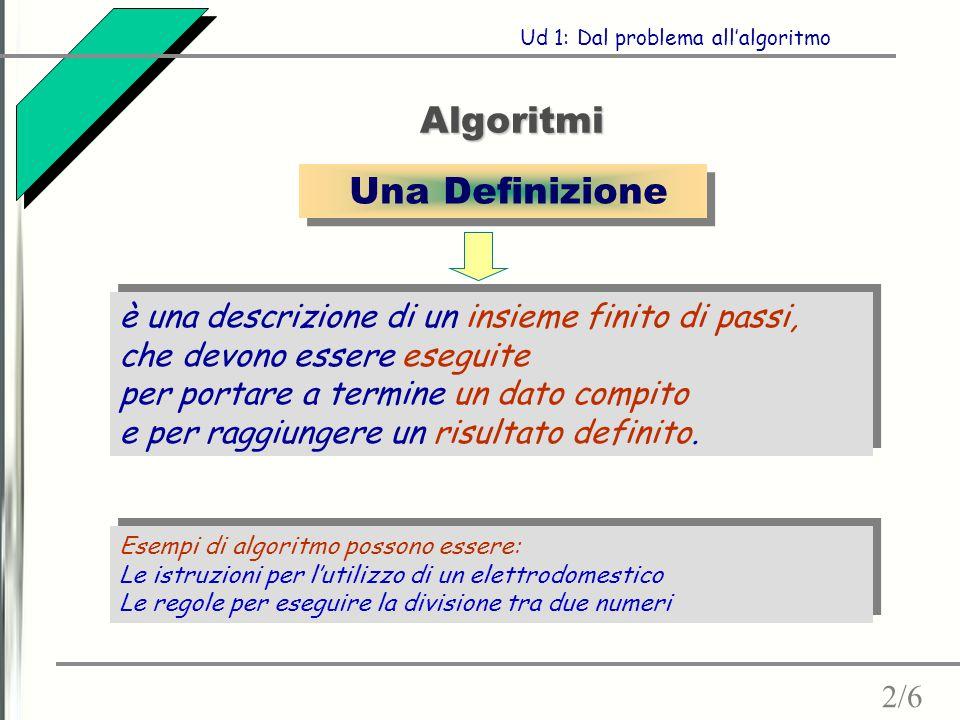 Algoritmi 2/6 Una Definizione è una descrizione di un insieme finito di passi, che devono essere eseguite per portare a termine un dato compito e per
