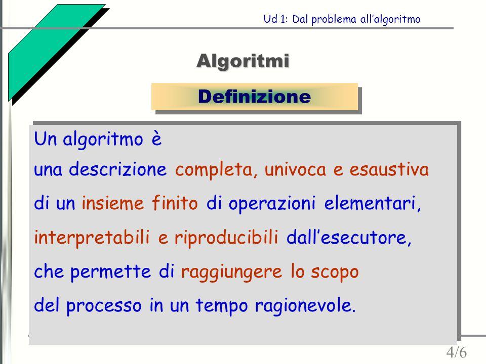 Algoritmi 4/6 Ud 1: Dal problema all'algoritmo Un algoritmo è una descrizione completa, univoca e esaustiva di un insieme finito di operazioni elementari, interpretabili e riproducibili dall'esecutore, che permette di raggiungere lo scopo del processo in un tempo ragionevole.