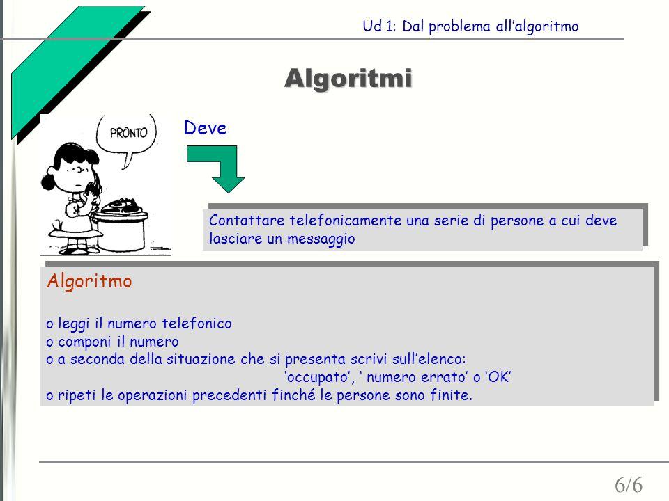 Algoritmi 6/6 Contattare telefonicamente una serie di persone a cui deve lasciare un messaggio Algoritmo o leggi il numero telefonico o componi il num