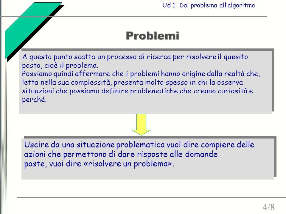 Problemi 4/8 A questo punto scatta un processo di ricerca per risolvere il quesito posto, cioè il problema.