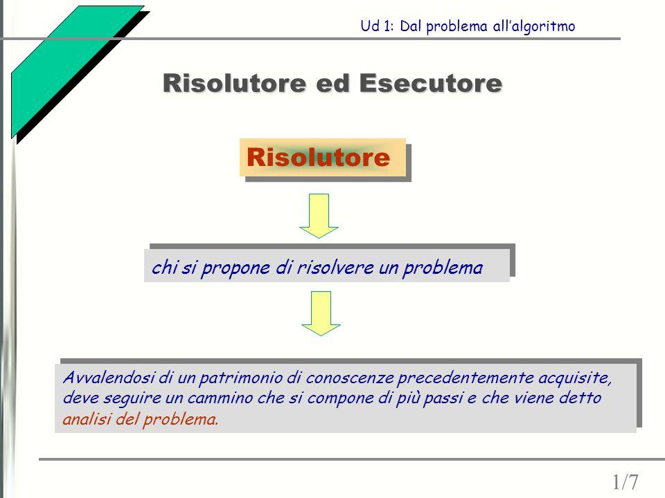Risolutore ed Esecutore chi si propone di risolvere un problema Risolutore 1/7 Ud 1: Dal problema all'algoritmo Avvalendosi di un patrimonio di conosc