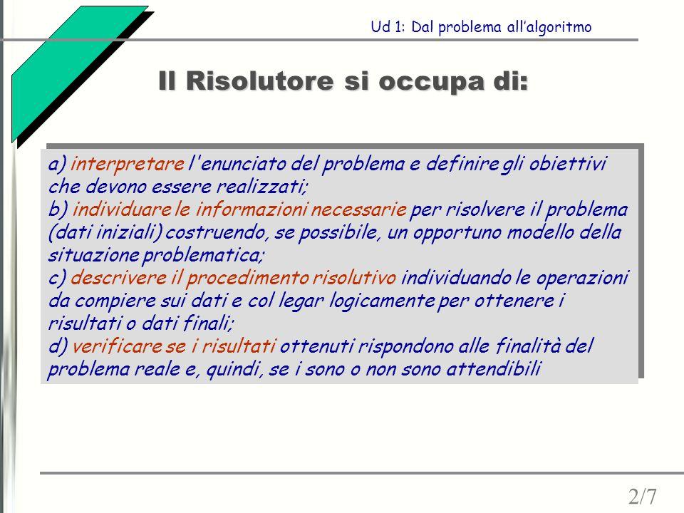 Il Risolutore si occupa di: 2/7 a) interpretare l'enunciato del problema e definire gli obiettivi che devono essere realizzati; b) individuare le info