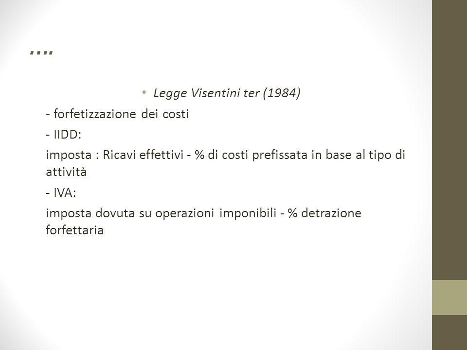 …. Legge Visentini ter (1984) - forfetizzazione dei costi - IIDD: imposta : Ricavi effettivi - % di costi prefissata in base al tipo di attività - IVA