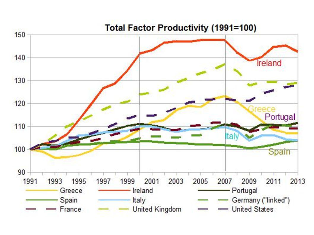 Più flessibilità, maggiore produttività.