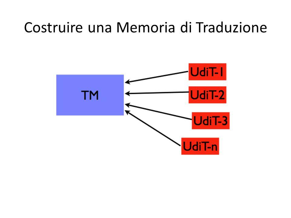Costruire una Memoria di Traduzione